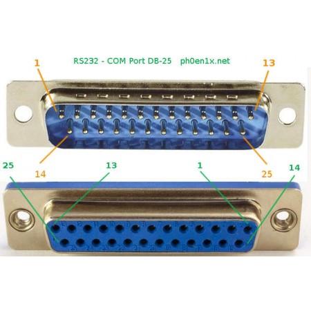 CONNECTEUR A SOUDER DB25 MALE